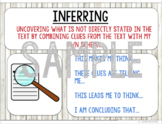 Reading Comprehension Strategy Charts