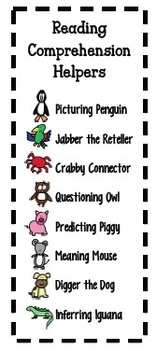 Reading Comprehension Strategy Helper Posters