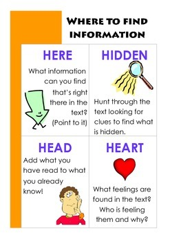 Reading Comprehension Strategy: Here, Hidden, Head, Heart