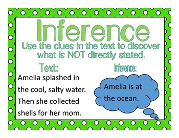 Reading Comprehension Strategy: Inference
