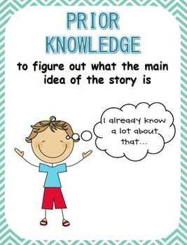 Reading Comprehension Strategy Poster Cards Set 2