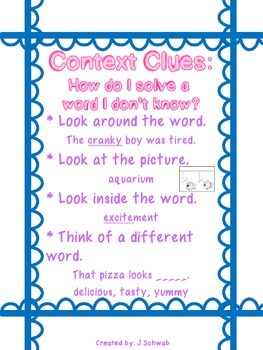 Reading Comprehension Strategy Poster: Context Clues