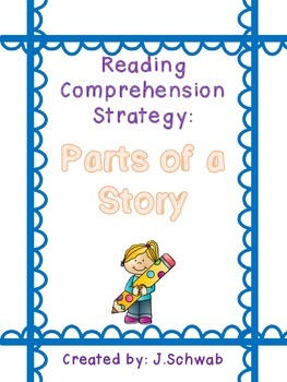 Reading Comprehension Strategy Poster: Parts of a Story