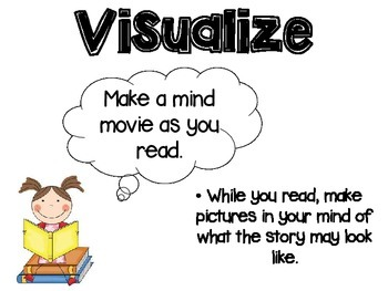Reading Comprehension Strategy Poster Set