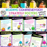 Reading Comprehension Strategy Posters 2nd 3rd 4th 5th Grade Watercolor