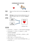 Reading Comprehension Strategy Posters with Oral Articulat