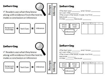 Reading Comprehension Strategy Tabs for Reading Notebook Responses