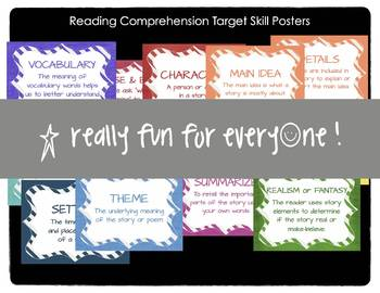 Reading Comprehension Target Skill Posters