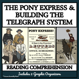 Reading Comprehension - The Pony Express and Telegraph