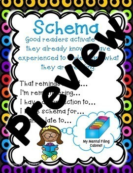 Reading Comprehension Strategy Posters 2nd 3rd 4th 5th Grade Style 1