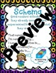 Reading Comprehension Posters 2nd 3rd 4th 5th Grade Style 1