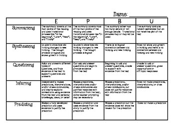 Comprehension Connections Thinking Stems Graphic Organizers for any Text
