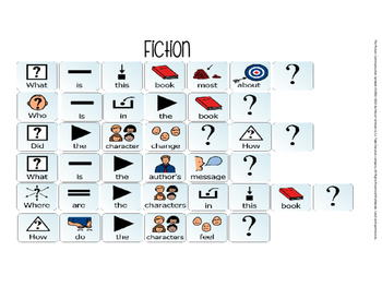 Reading Comprehension Visuals