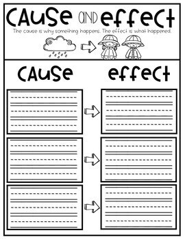 Reading Comprehension Worksheets for ANY Story