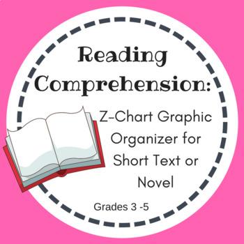 Reading Comprehension -- Z-Chart Graphic Organizer
