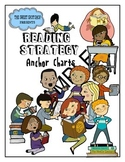 Reading Comprehension and Fluency Strategy Anchor Charts