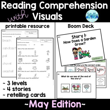 Reading Comprehension with Visuals: May Edition