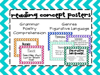 Reading Concept Posters