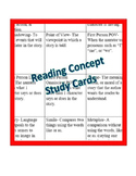 Reading Concept Study Cards