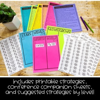 Reading Conference Companions- Printable Strategies