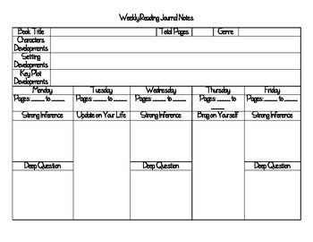 Reading Conference Log with Weekly Reading Log