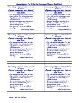 Characterization Post it Notes for Reading Conferences