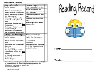 Reading Conference Record K-2