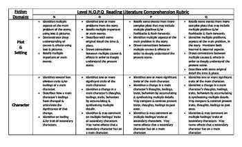 Reading Conference Rubrics: F&P Levels J-V