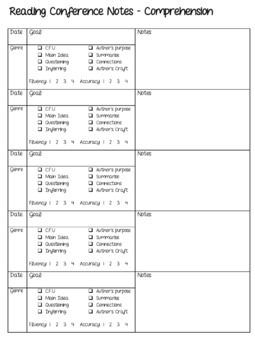 Reading Conference Template