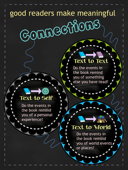 Reading Connections Poster