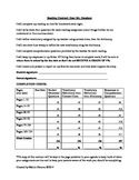 Reading Contract- Dear Mr. Henshaw Novel Study