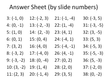 Reading Coordinates from Graphs BINGO (Mrs Math)