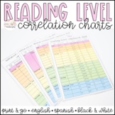 Reading Level Correlation Charts