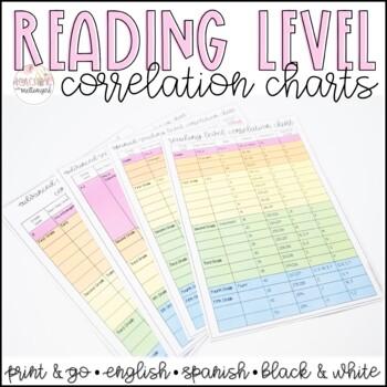 Reading Level Correlation Charts Worksheets Teaching