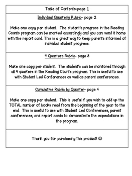 Reading Counts Books Read Rubric