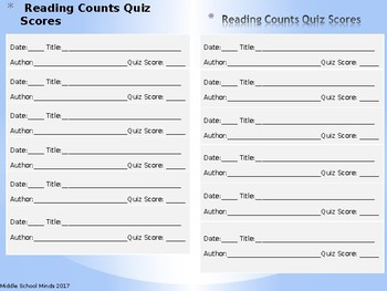Reading Counts Quiz Scores - Reader's Notebook Page