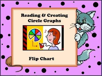 Reading & Creating Circle Graphs Flip Chart
