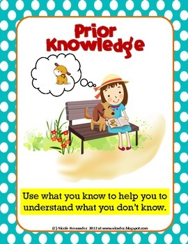 Reading Comprehension Strategy Posters For Budding Readers