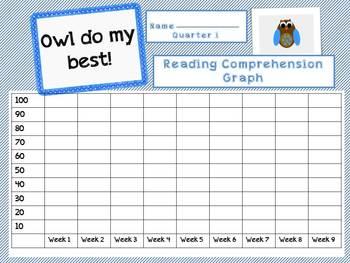 Reading Data Graph Kit