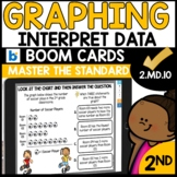 Reading Data | Interpreting Data | 2.MD.d.10 | BOOM CARDS|