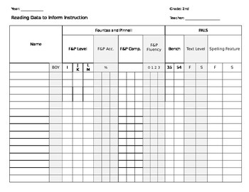 Reading Data Table