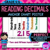 Reading Decimals Anchor Chart