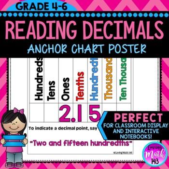 Reading Decimals Anchor Chart