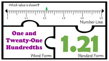 Reading Decimals on a Number Line Tenths Hundredths Standard Word Form
