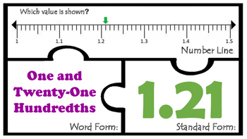Reading Decimals on a Number Line Tenths Hundredths Standa