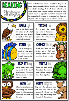 Reading Decoding Strategies - Home Reader Reference Sheet