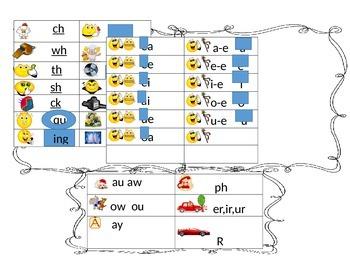 Reading Desk Chart