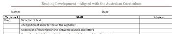 Reading Development Checklist -Aligned to the Australian Curriculum Prep-Yr 4