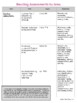 Reading Disabilities Diagnosis Skills Assessment Profile & Diagnosing FlowChart