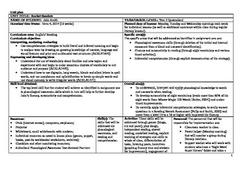 Reading Difficulties (Unit and Lesson Plans)